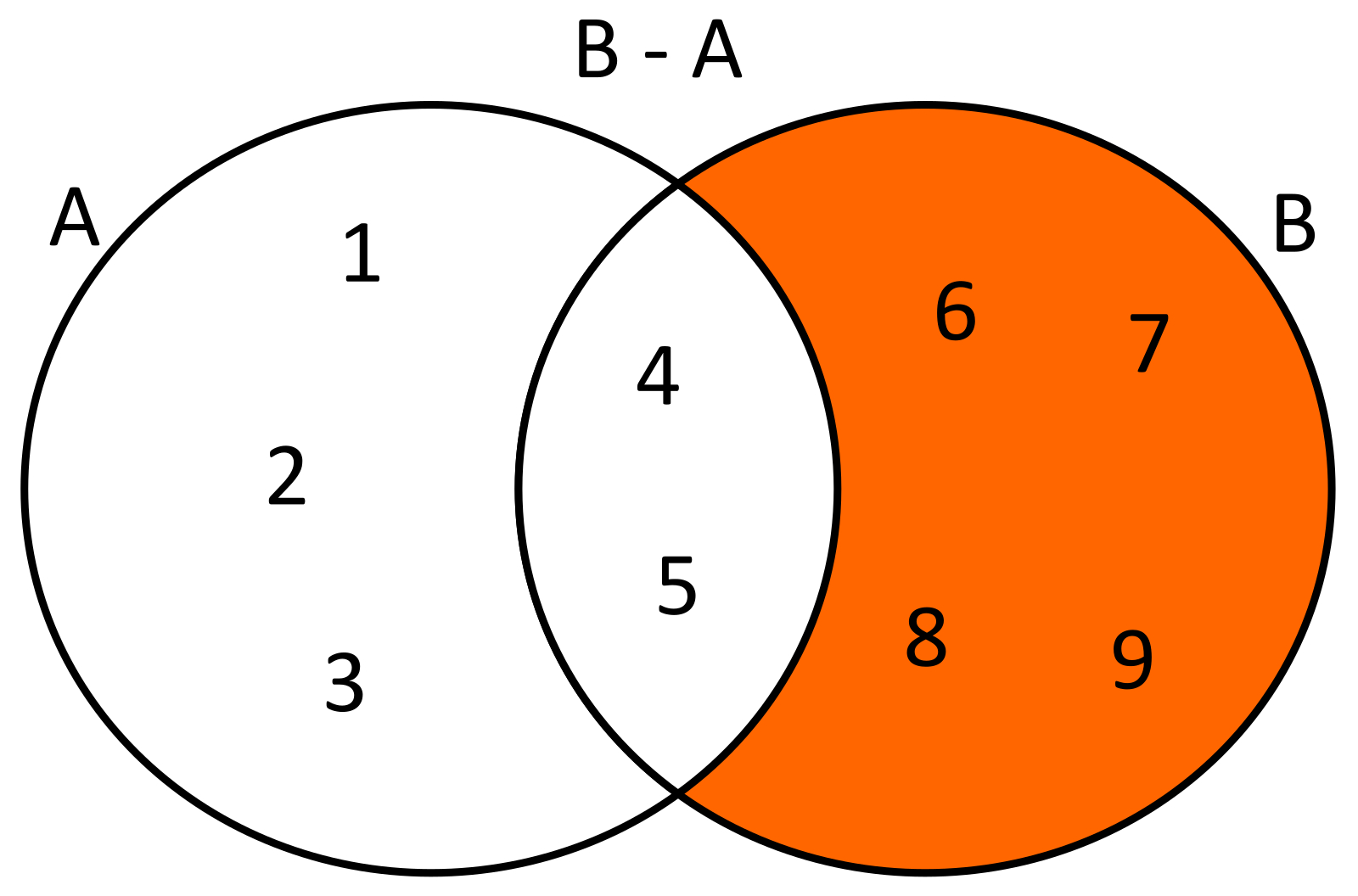 Structure of algebras, (American Mathematical Society